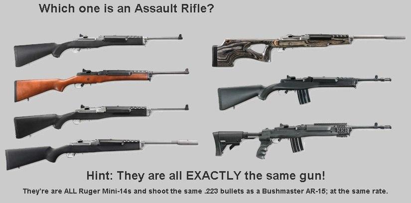 not an assault rifle